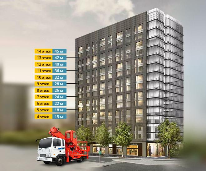 высота автовышки в зависимости от этажа здания